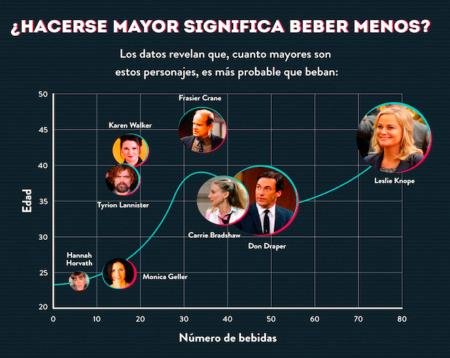 Infografia Betway